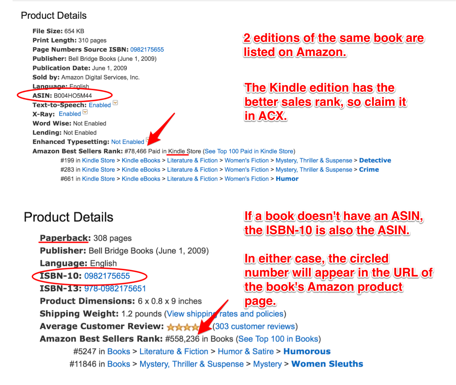 Chart shows where to find the Amazon ID and sales ranks for each edition.